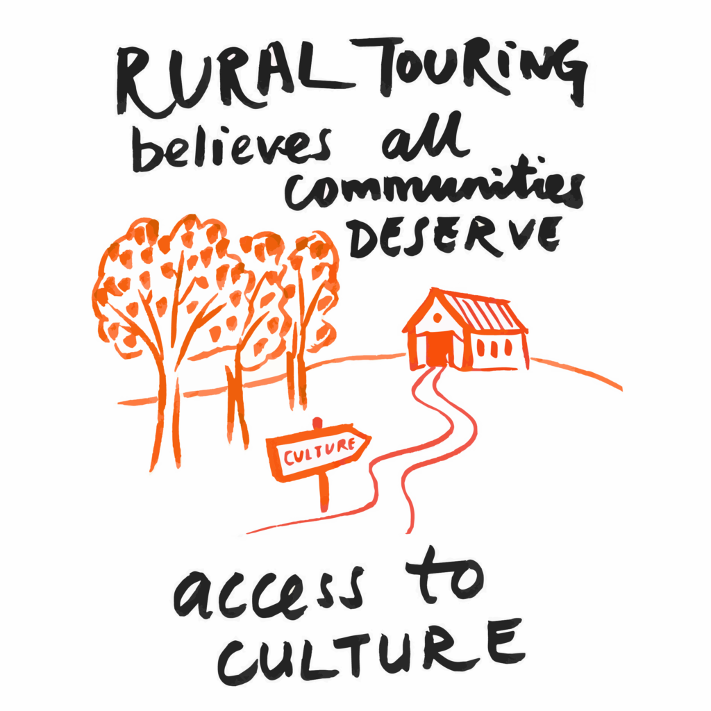 Infographic: Rural Touring believes all communities deserve access to culture